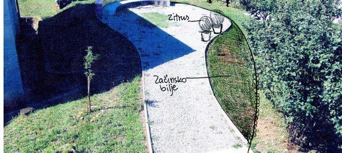 Planiramo i skiciramo školski vrt (OŠ Čavle)