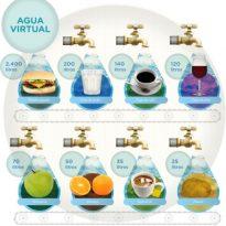 Νερό και τρόφιμα