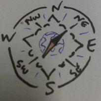 The Development Compass Rose